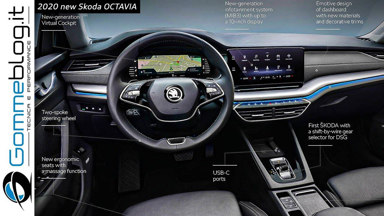 The new Skoda Octavia was awarded for its design -AUTO ...